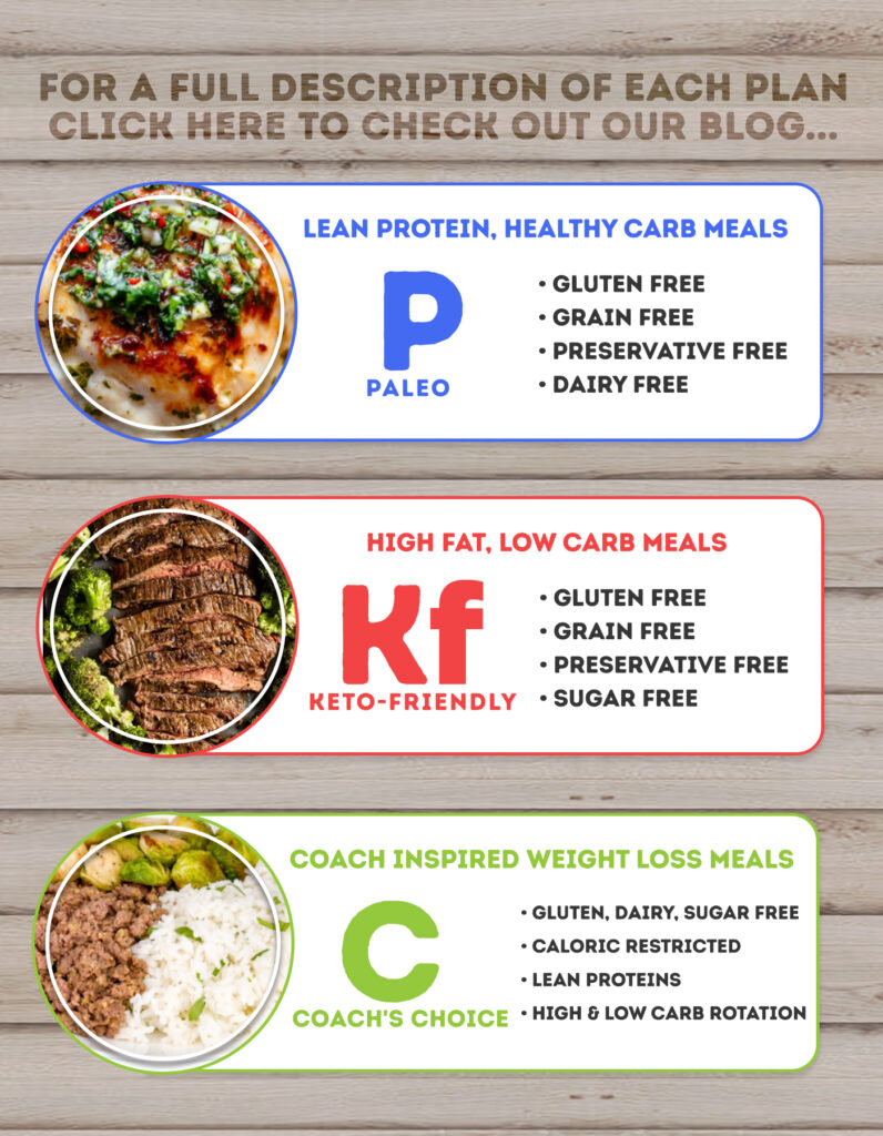 Keeping It Real Meals - Paleo, Keto-friendly, Coach's Choice Side Banner