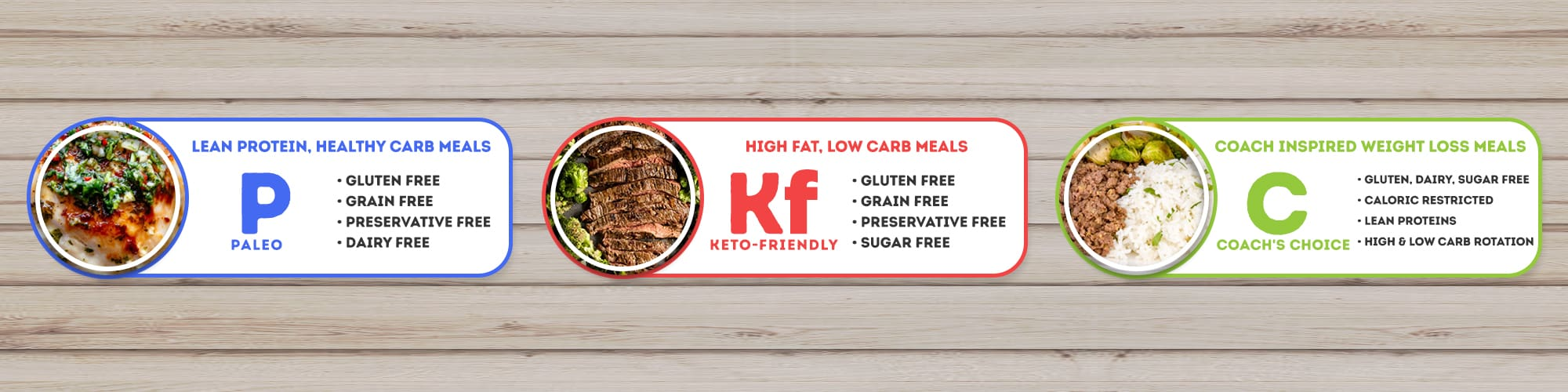 Paleo vs. Keto-friendly vs. Coach's Choice Banner